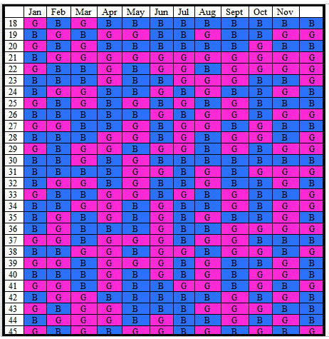 ... Accurate Chinese Gender Calendar | Chinese Gender Predictor Chart 2015