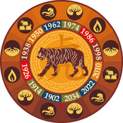 Chinese Zodiac Tiger Years – What are Your Personality Traits?