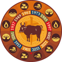 Take a Look at the Accurate Chinese Zodiac Ox 2017 Horoscope