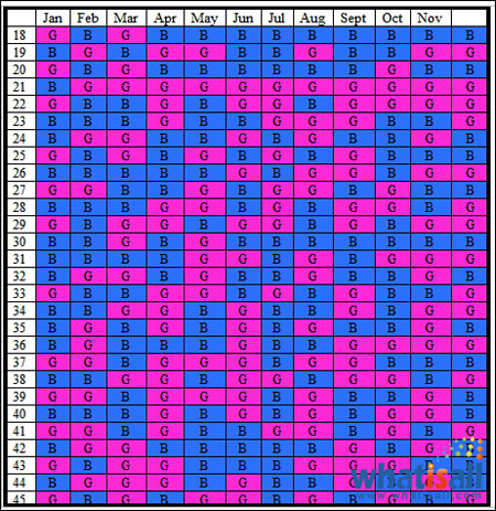 Chinese Fertility Calendar